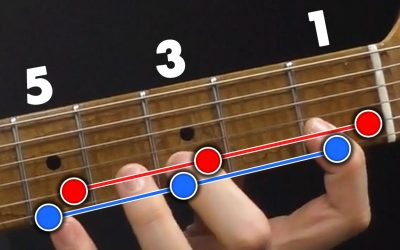 Practice This DAILY For Lightning FAST Fingers!!